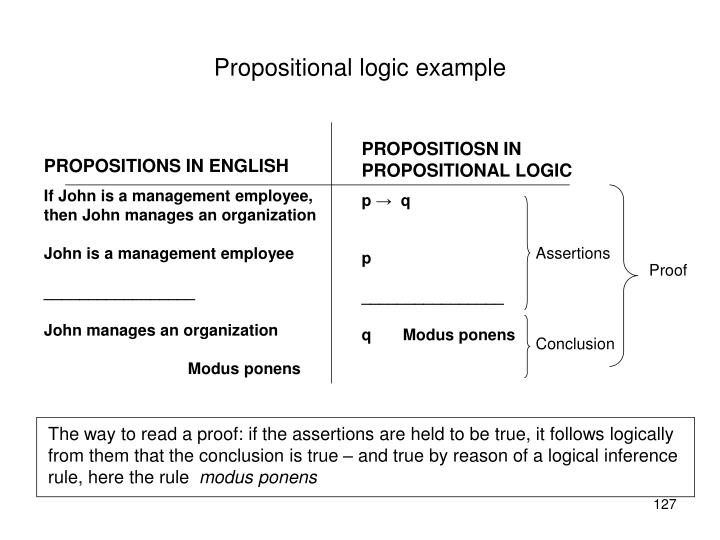 Propositional logic example