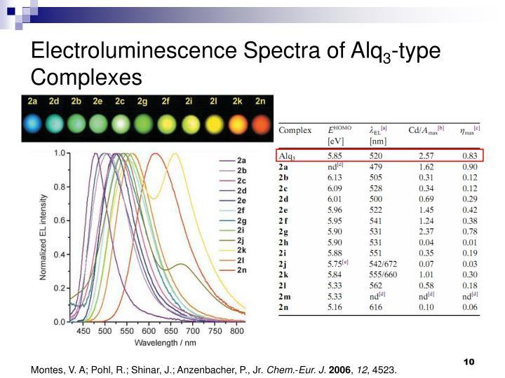 Electroluminescence Spectra of Alq