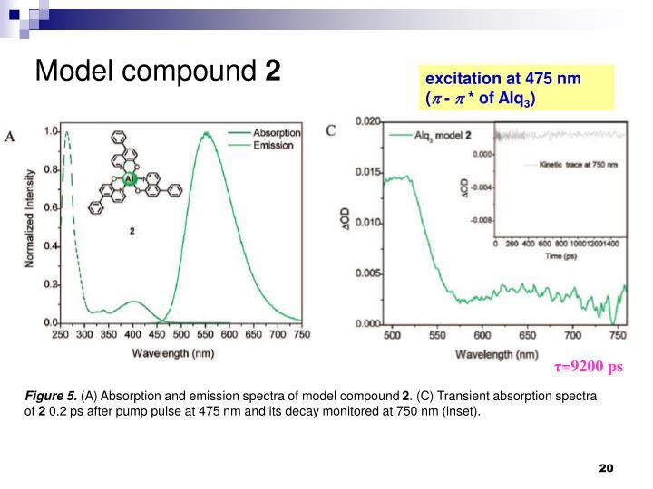 Model compound