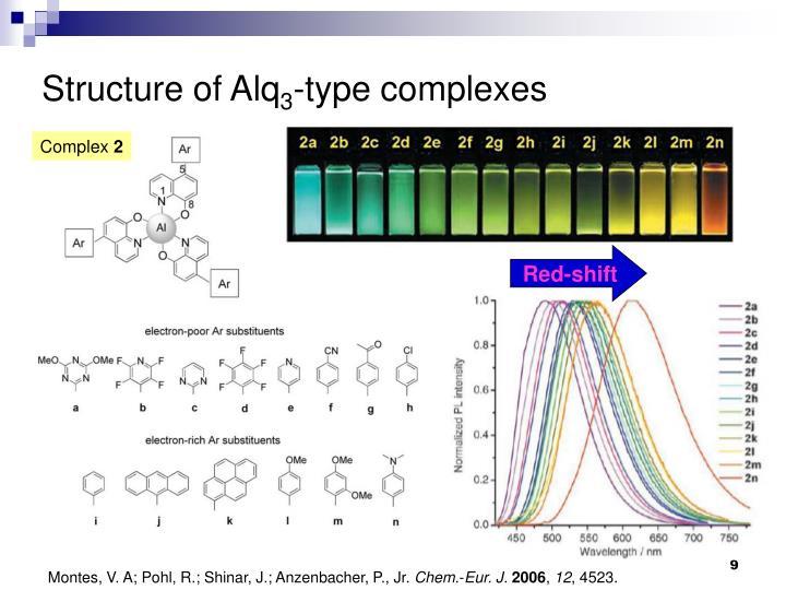 Structure of Alq
