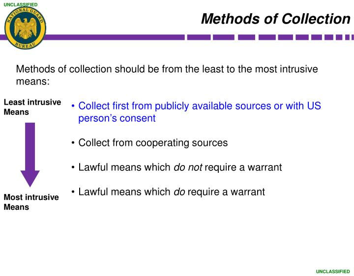 Methods of Collection