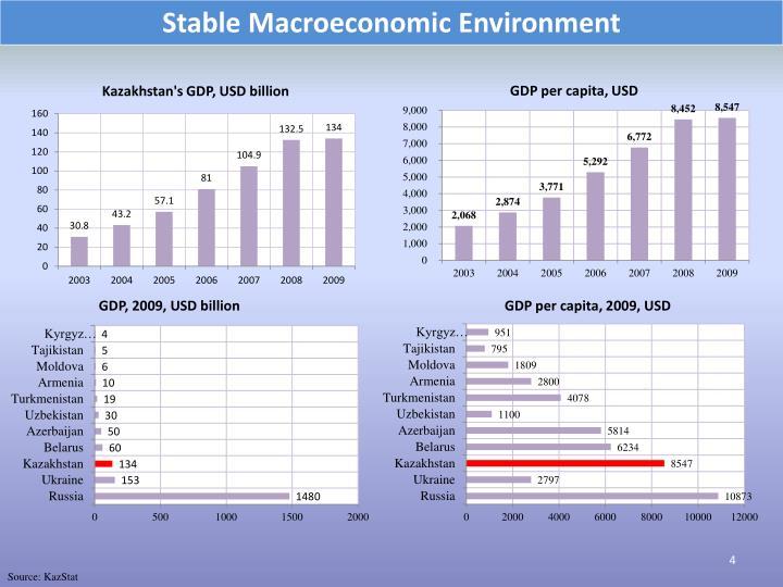 Stable Macroeconomic Environment