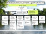 varhaiskasvatuspalveluiden organisaatiokaavio