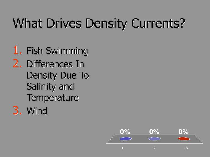 What Drives Density Currents?