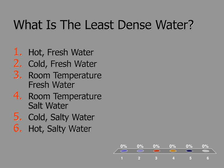 What Is The Least Dense Water?