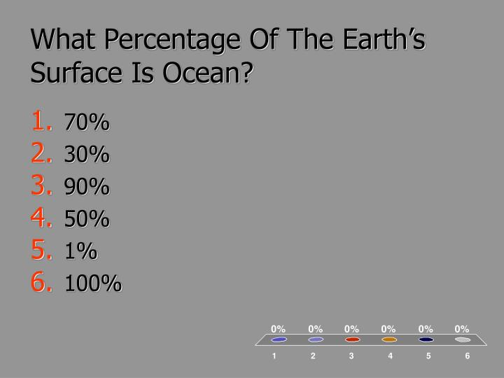 What Percentage Of The Earth's Surface Is Ocean?