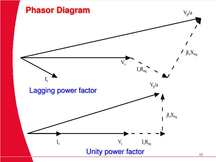 Ppt Eet 103 Powerpoint Presentation Id6631317