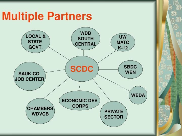 Multiple Partners