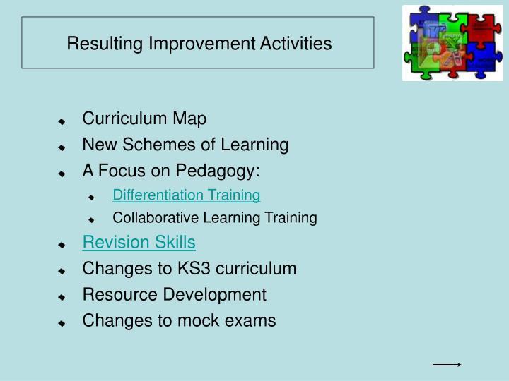 Resulting Improvement Activities