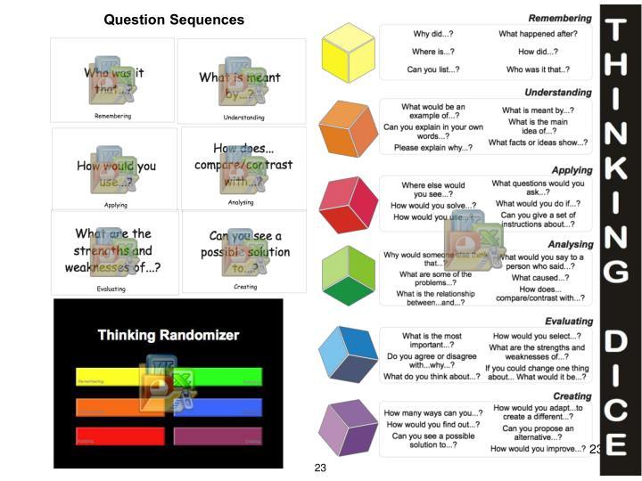Question Sequences