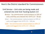 here s the district standard for commissioners