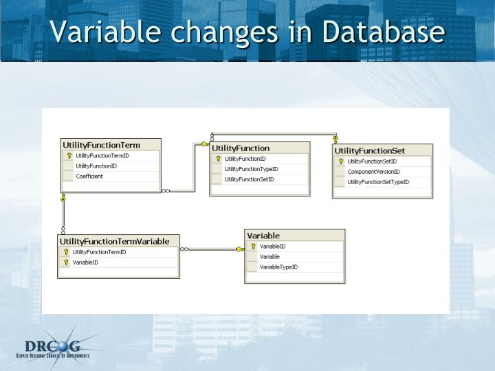 Variable changes in Database