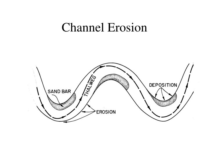 Channel Erosion