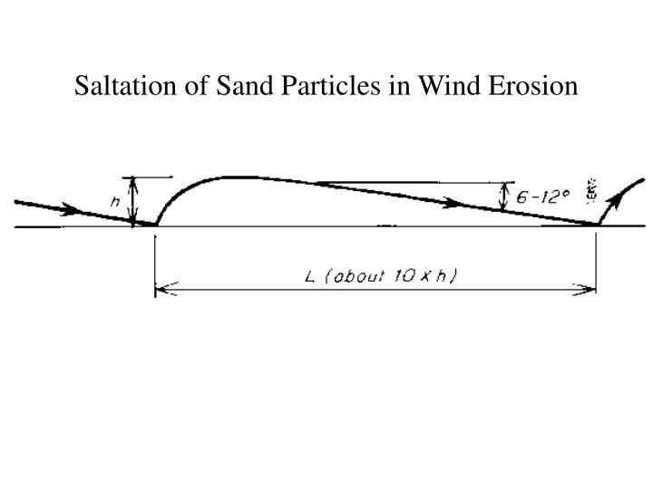 Saltation of Sand Particles in Wind Erosion