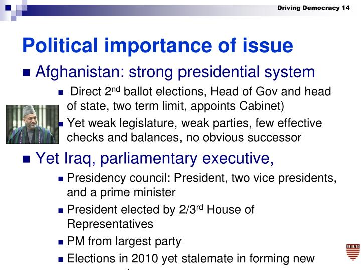 Political importance of issue