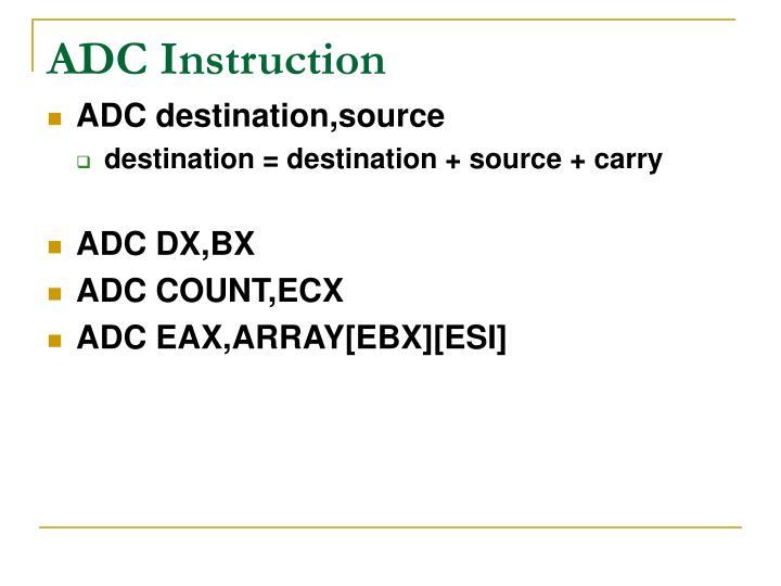 Ppt Add Instruction Powerpoint Presentation Id6631841