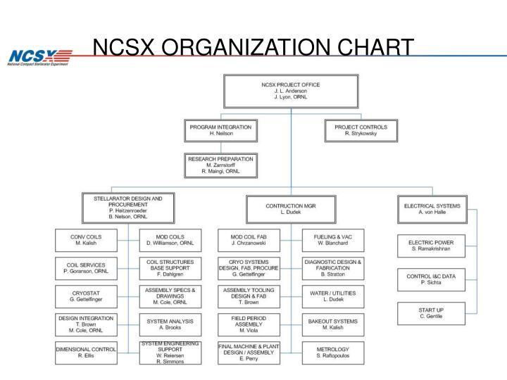 NCSX ORGANIZATION CHART
