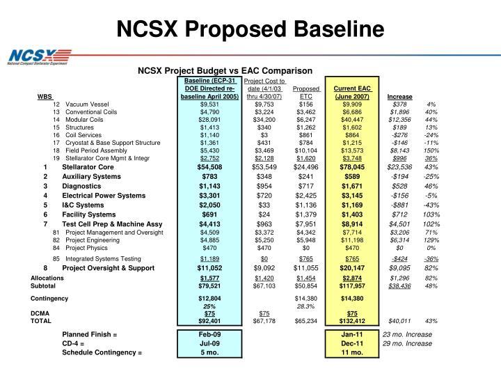 NCSX Proposed Baseline