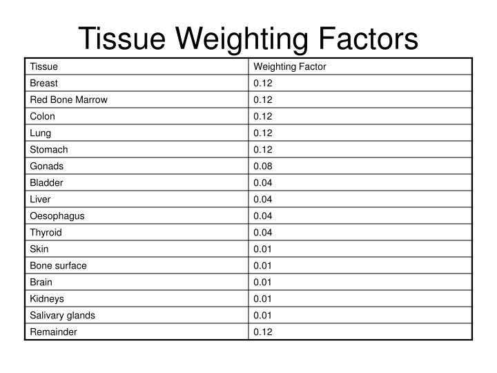 Tissue Weighting Factors