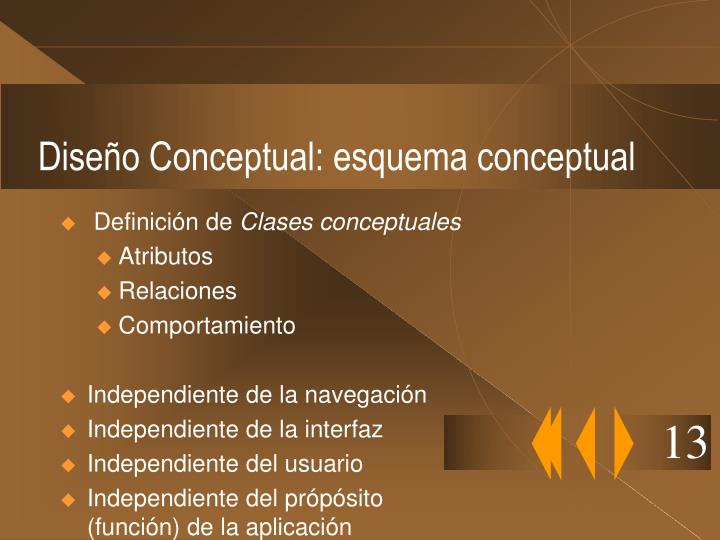 Diseño Conceptual: esquema conceptual