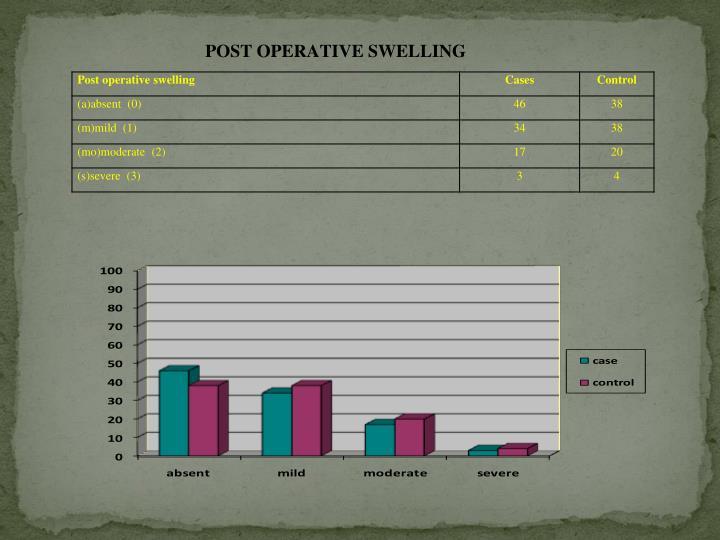 POST OPERATIVE SWELLING