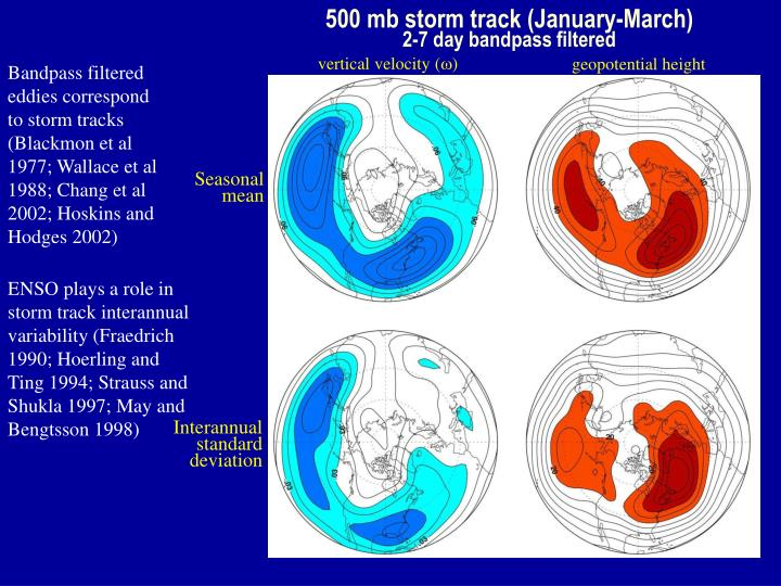 500 mb storm track (January-March)