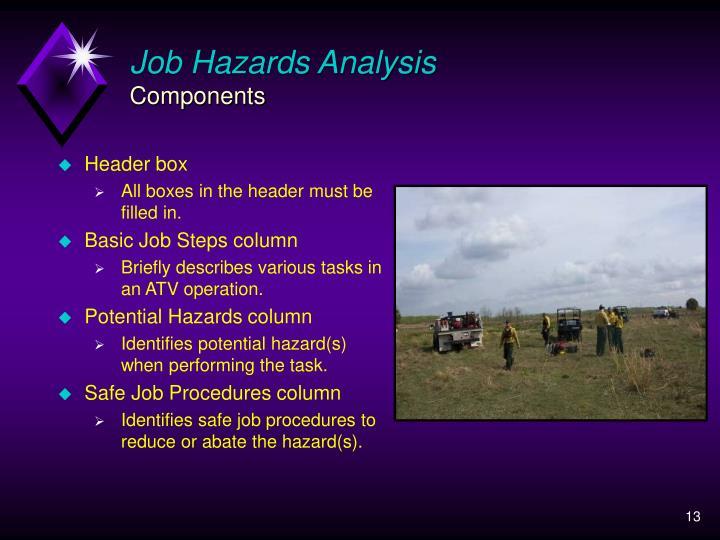 Job Hazards Analysis