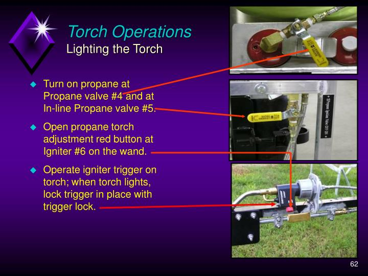 Torch Operations