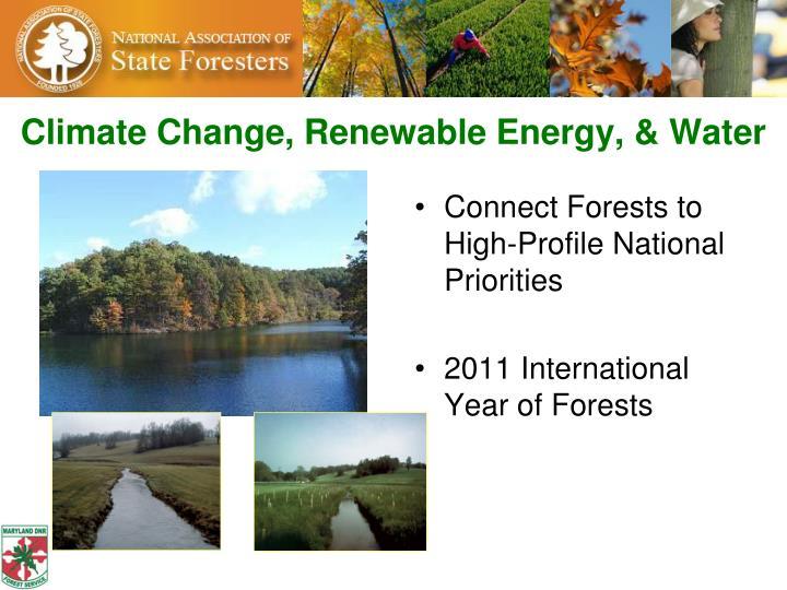 Climate Change, Renewable Energy, & Water