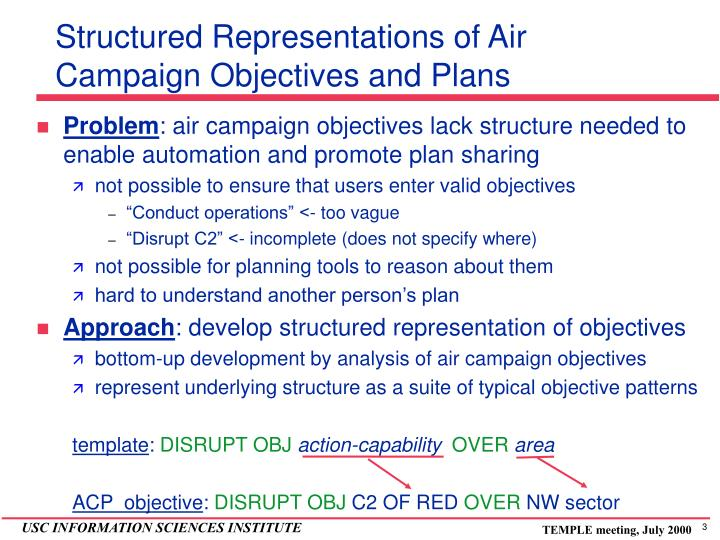 Structured representations of air campaign objectives and plans