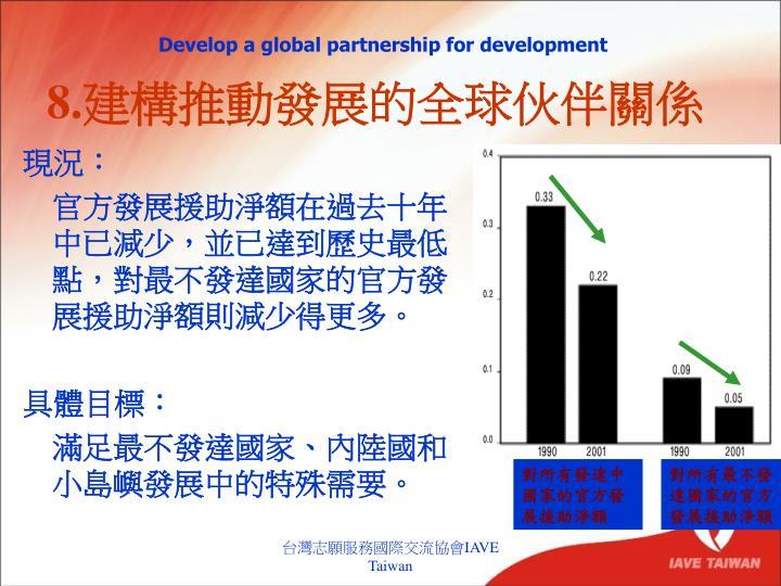 對所有發達中國家的官方發展援助淨額