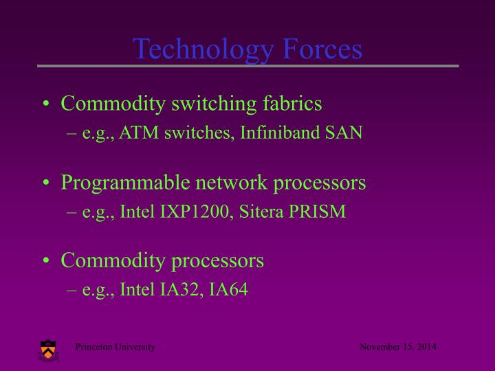 Technology forces