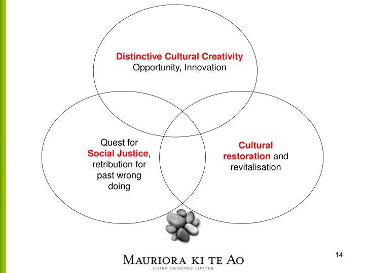 Distinctive Cultural Creativity