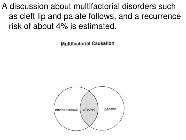 A discussion about multifactorial disorders such as cleft lip and palate follows, and a recurrence risk of about 4% is estimated.