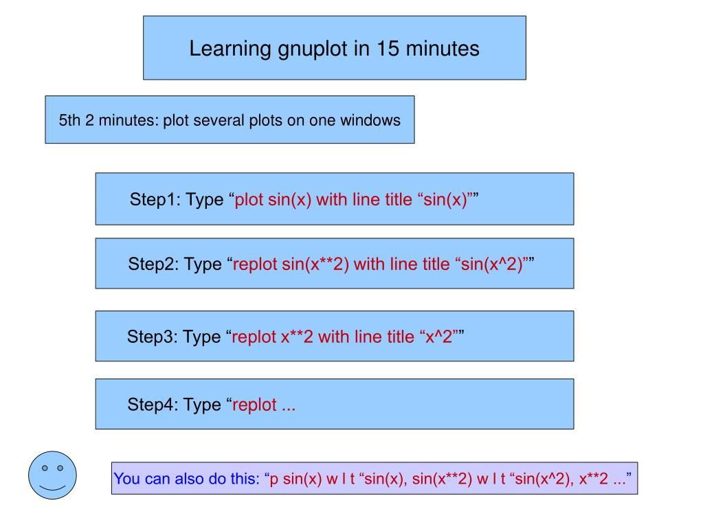 PPT - gnuplot PowerPoint Presentation - ID:6633171