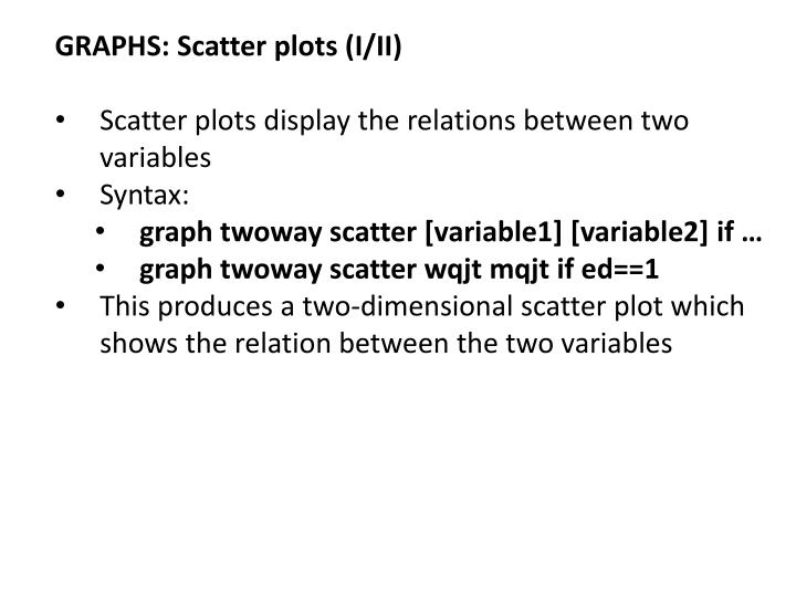 GRAPHS: Scatter plots (I/II)