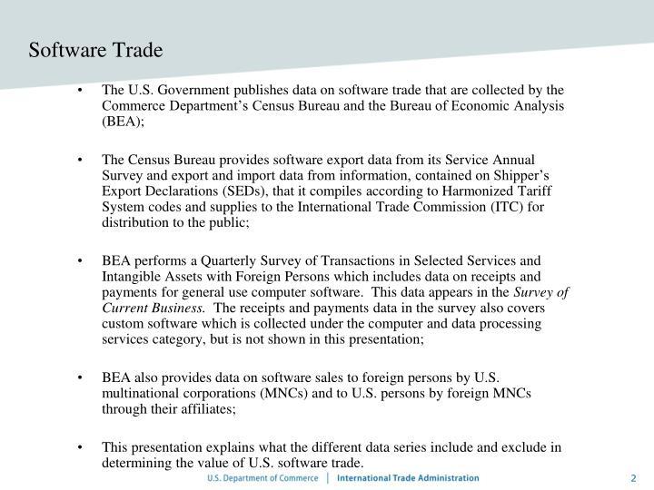Software trade