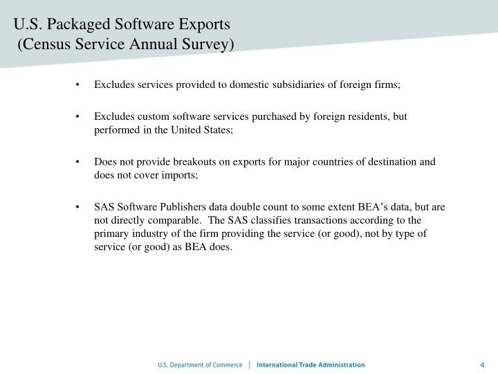 U.S. Packaged Software Exports