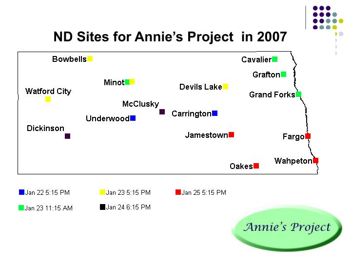 ND Sites for Annie's Project  in 2007