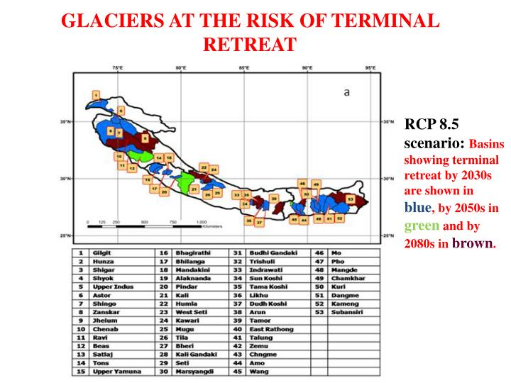 GLACIERS AT THE RISK OF TERMINAL RETREAT