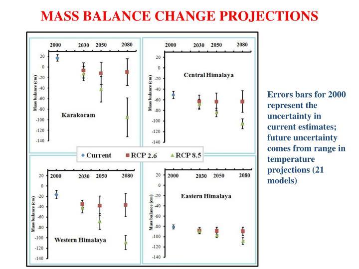 MASS BALANCE CHANGE PROJECTIONS