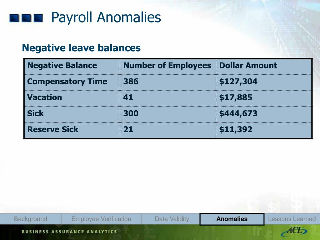 PPT - Want to Find Payroll Anomalies? Using ACL to Conduct a