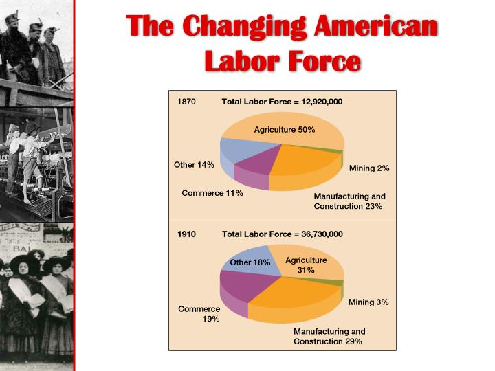 The Changing American