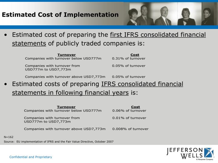 Estimated Cost of Implementation