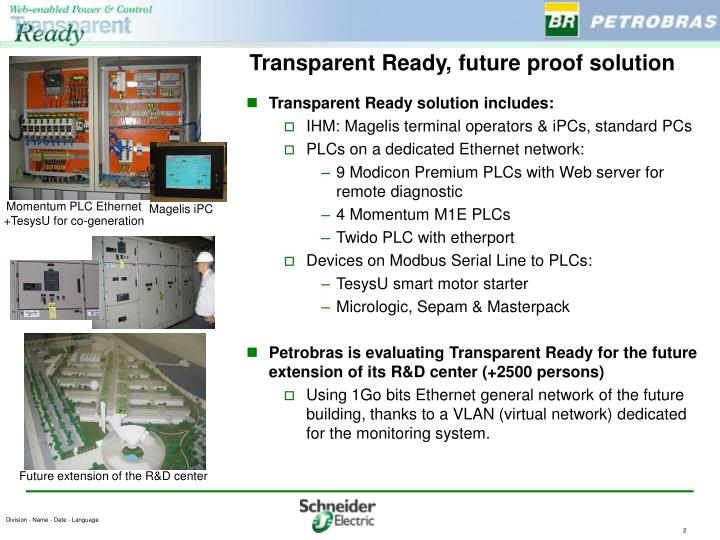 Transparent ready future proof solution