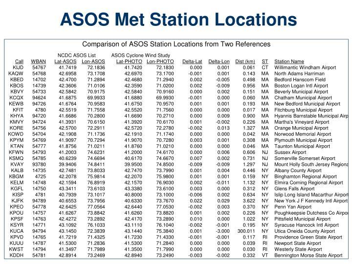 ASOS Met Station Locations