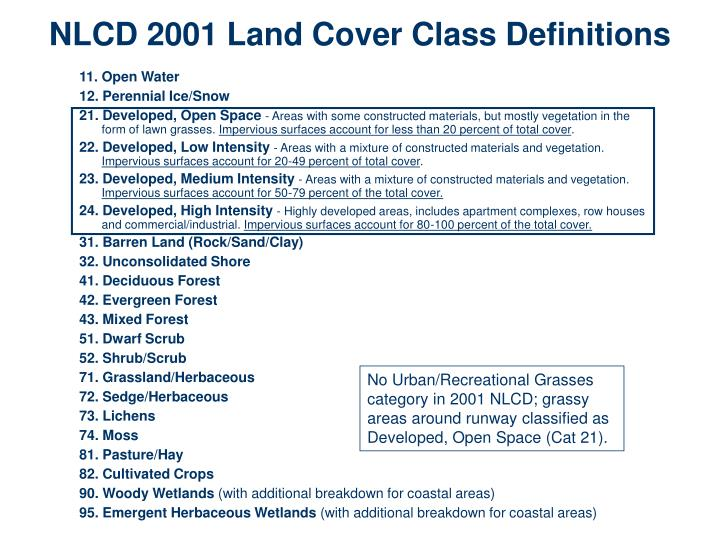 NLCD 2001 Land Cover Class Definitions