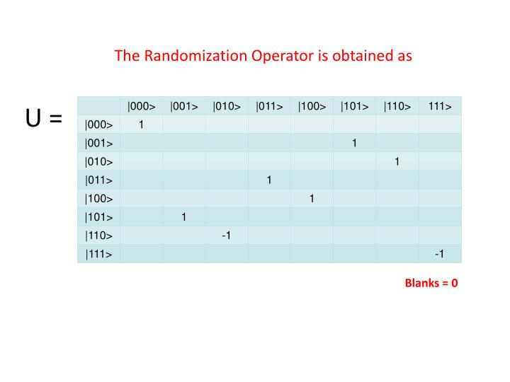 The Randomization Operator is obtained as