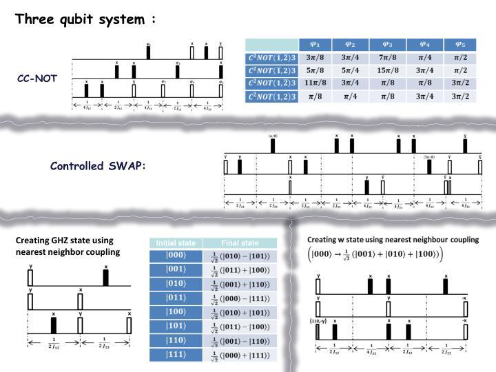 Three qubit system :