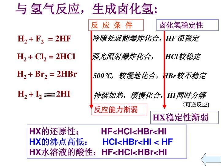 与 氢气反应,生成卤化氢
